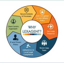 Relocation_Company_India_Lexagent Expat