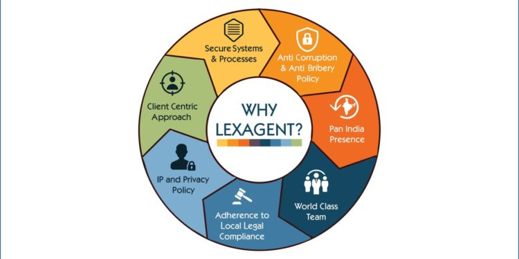 6 Qualities That Make Lexagent Different