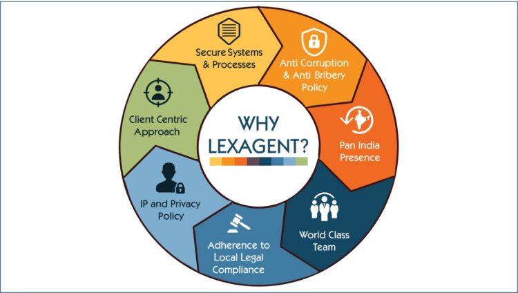 Lexagent_Expat_Relocation Company_India